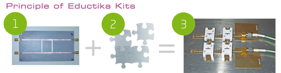 Principle of Eductika kits
